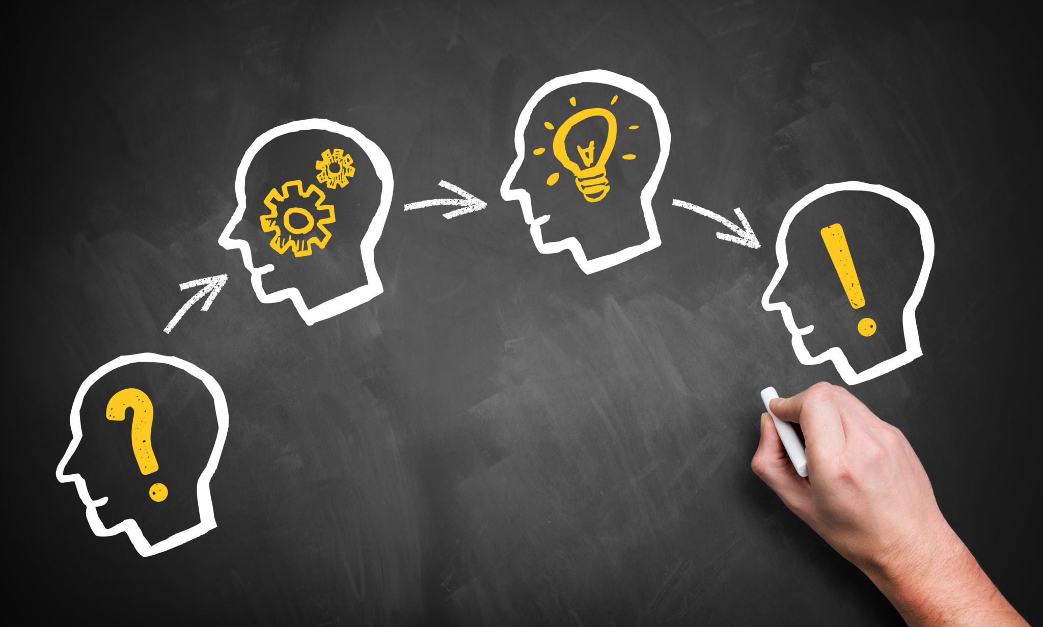 Cognitive Processing: What It Is and Why It's Important ...
